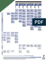 malla medicina veterinaria.pdf