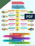 Importancia de las Tecnologías de la Información y la Comunicación en la Sociedad de la Información y del Conocimiento