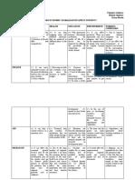 IPE Dimensions