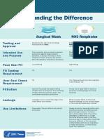UnderstandDifferenceInfographic-508