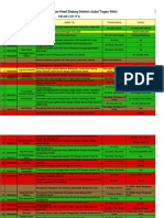 Hasil Sidang 3 D4 A - 23 April