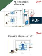 02 Caracteristicas  Secciones TEV   .pps