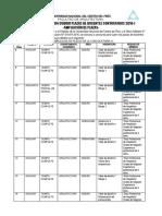 AMPLIACIÓN DE PLAZAS EN LA CONVOCATORIA DOCENTES CONTRATADOS FARQ-UNCP - 2016-I