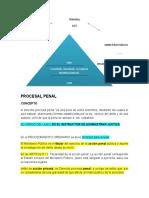 examen procesal penal.-.