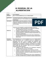 SITUACION SIGNIFICATIVA-DIA MUNDIAL DE LA ALIMENTACION.docx