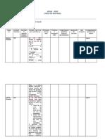 Avaliação processuual, formativa e mediadora do 8° de História
