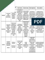 desarrollo.pdf