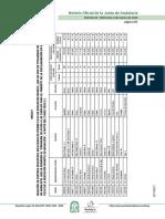 centros_acogidos.pdf