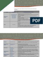 FA_U1_AF3_CESP.pdf