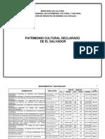 LISTADO DE PATRIMONIO CULTURAL DECLARADO 2019