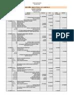 COMPAÑIA INDUSTRIAL LAS AMERICA.pdf