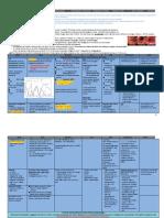 GI Chart(1)