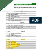 Requerimiento de Materiales_0001 presentado 11.04.2018