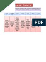 Función Notarial As