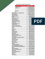 Inversiones de las AFPs en bonos locales