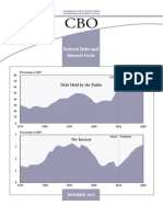 Federal Debt and Interest Cost December 2010