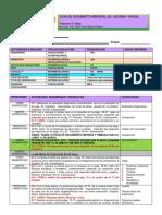 Ficha Seguimiento Ecologia 2p (E-j 2020)