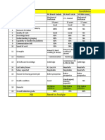 Copy of CAD Designer Analysis Report
