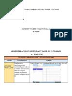 CUADRO COMPARATIVO DE TIPOS DE FUNCIONES
