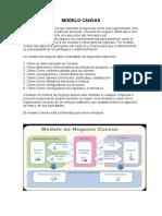 MODELO CANVAS definicion y modulos