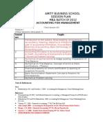 Daa40session Plan MBA 2012( AFM)