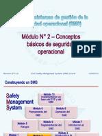 OACI SMS M02 – Conceptos (R13-A)