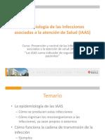 Epidemiología de las IAAS1202