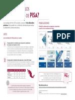 info4PISA.pdf