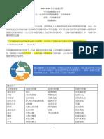 可持續發展閱讀資料 (2)