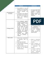 investigacion de etica jhos.docx