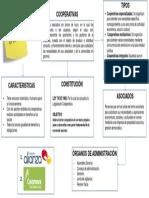 COOPERATIVAS.pdf