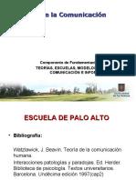 COMUNICACION HUMANA AXIOMAS PALO ALTO