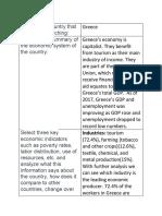 economic page
