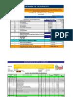 Resumen Del Presupuesto