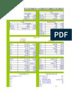 化工工艺计算常用公式与数据