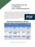 Cuadro comparativo de los modelos y enfoques pedagógicos contemporáneos.docx