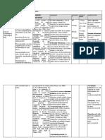 cuadro psicometria (1).docx