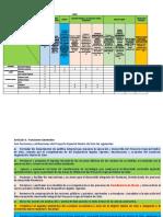 MAPA DE PROCESOS PEMDD-2019-oct-hugo castro