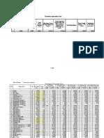 rate analysis jajarkot.xls