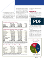 Figures volume futures trading 2009 2010 futures