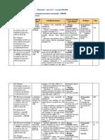 Activitate 2.3.a Proiectul unității de învățare