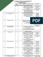 Календарно тематическое планирвоание.docx