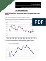 20101213 - Ashes Success vs Employment_1[1]