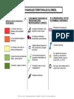 LEGENDE DU CROQUIS BRESIL.pdf