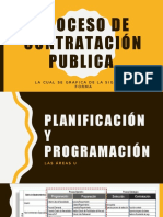 Proceso de Contratación  Publica