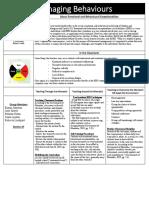 section f managing behaviours teacher resource