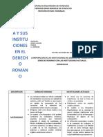 CUADRO COMPARATIVO RAMON (1) (1)