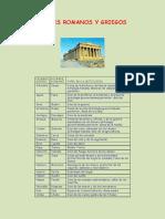 Dioses_romanos_y_griegos