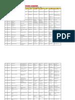 SCIOFIL CRASH COURSE PLANNER & WEIGHTAGE.pdf