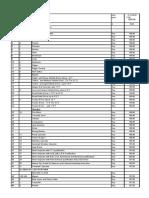 Statement Showing Comparitive Data(1-4).xls